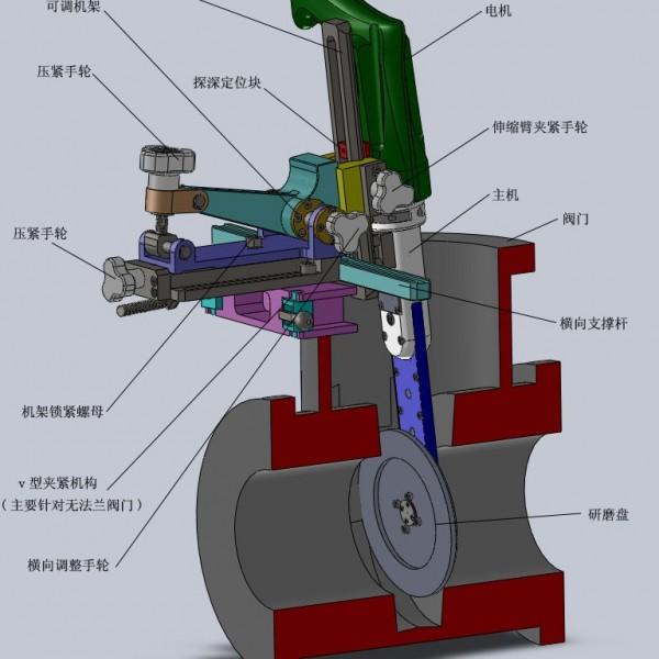 供应唐山MZ-150型便携式阀门研磨机,华沃电力